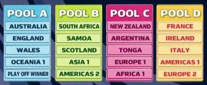 Gruppi (Rugbydump.com)